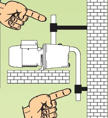 Насосная станция инструкция