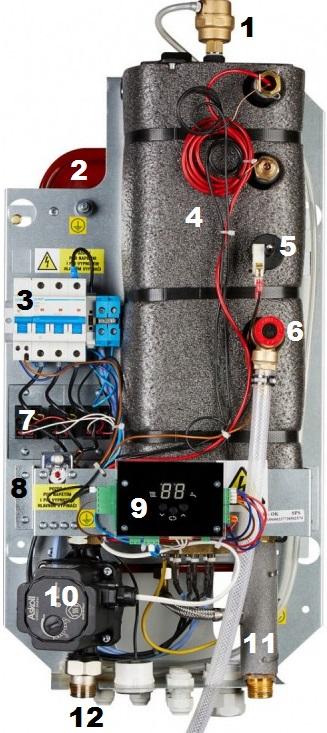 Bosch Tronic Heat