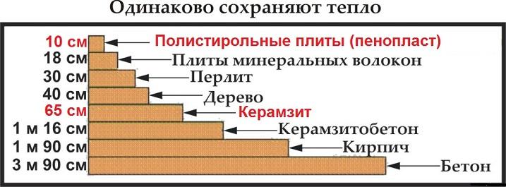 керамзит