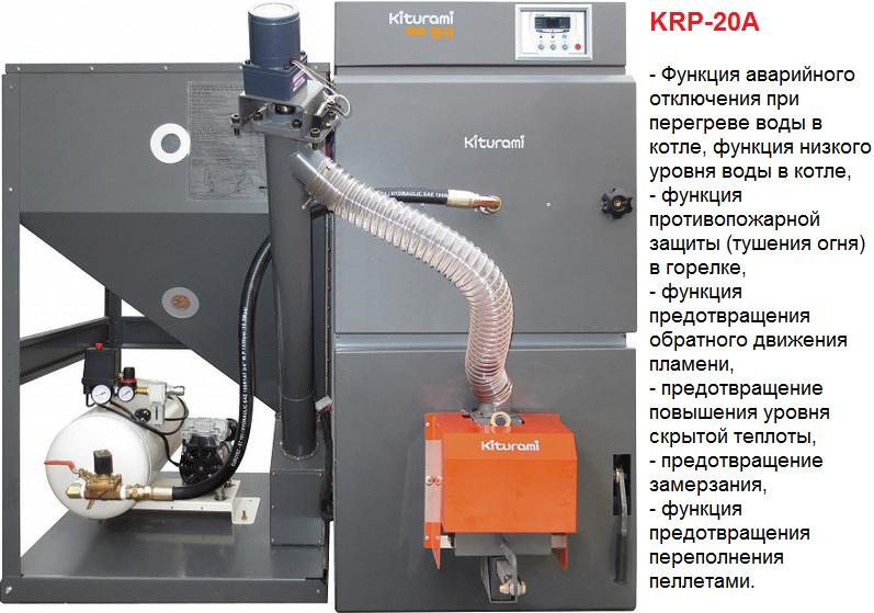 Пеллетный котел Китурами KRP-20A